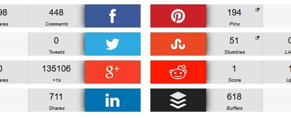 Advantages of Using Social Media For Your Business